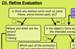 Evaluating your animation