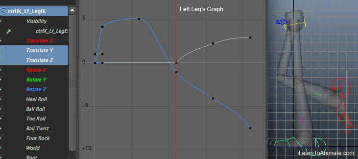 Left Leg Graph Editor