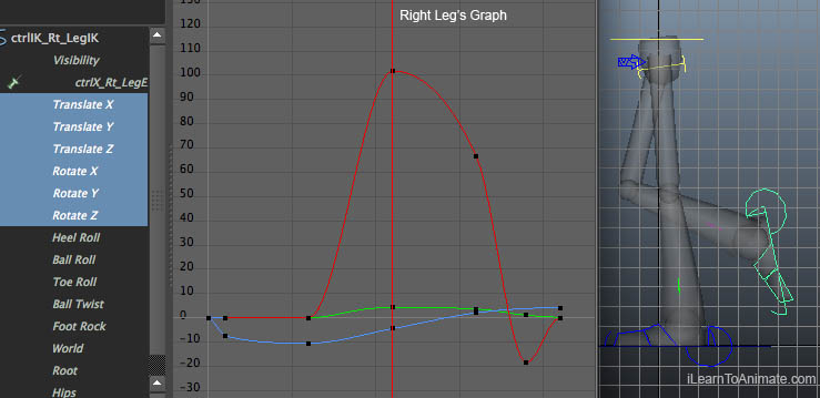 Right Leg Graph Editor